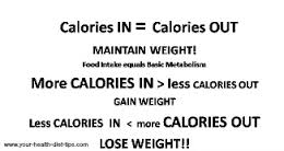 The number of calories needed to lose weight