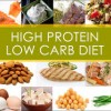 Top facts on how low-carb diet plan can help improve your lifestyle
